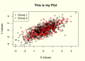 Plot Data in R (8 Examples) | plot() Function