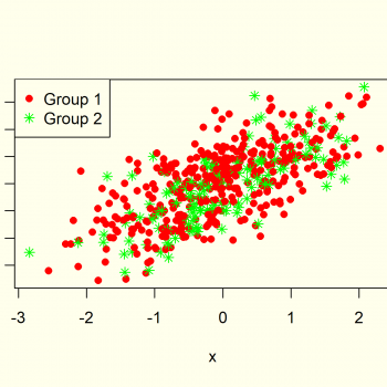 Scatterplot in R (10 Examples) | Create XYplot in Base R, ggplot2 & lattice