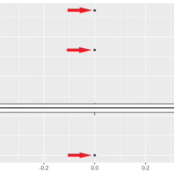 Ignore Outliers in ggplot2 Boxplot in R (Example)