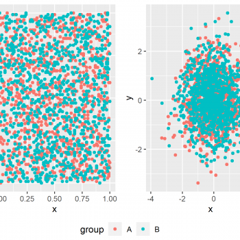 Add Common Legend to Combined ggplot2 Plots in R (Example)