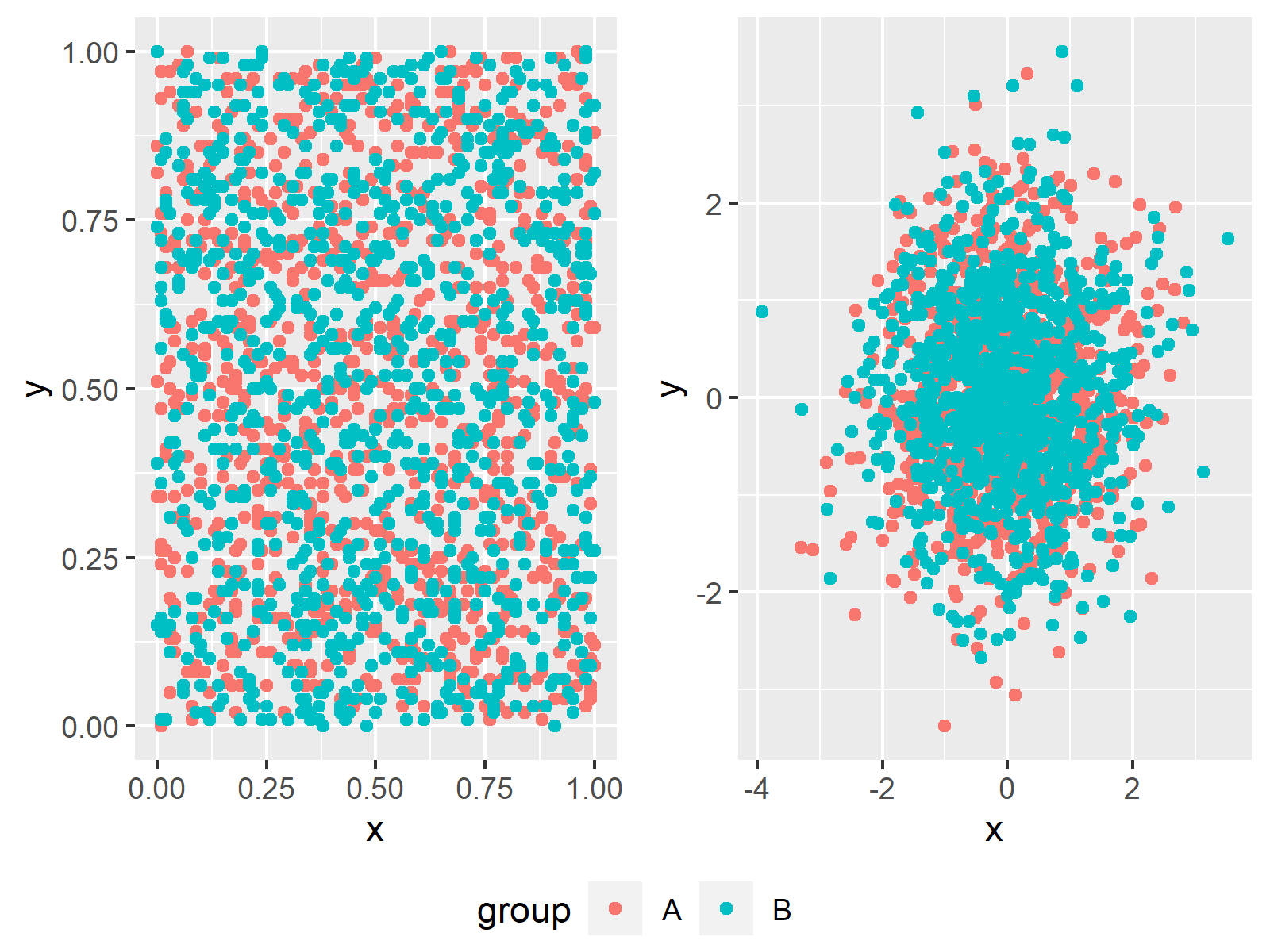 Shared ggplot2 Legend