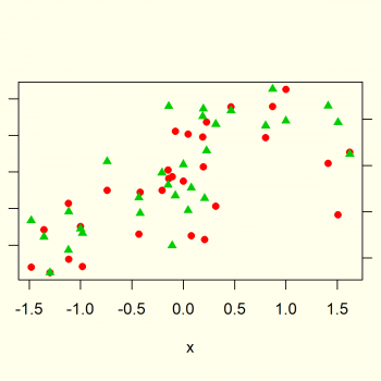 Draw Plot with Two Y-Axes in R (Example)