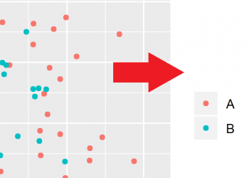 Remove Legend Title from ggplot2 Plot in R (Example)