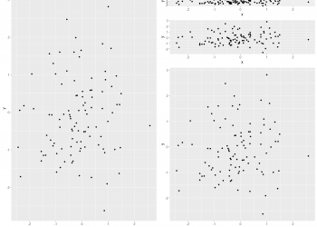 Draw Unbalanced Grid of ggplot2 Plots in R (Example)