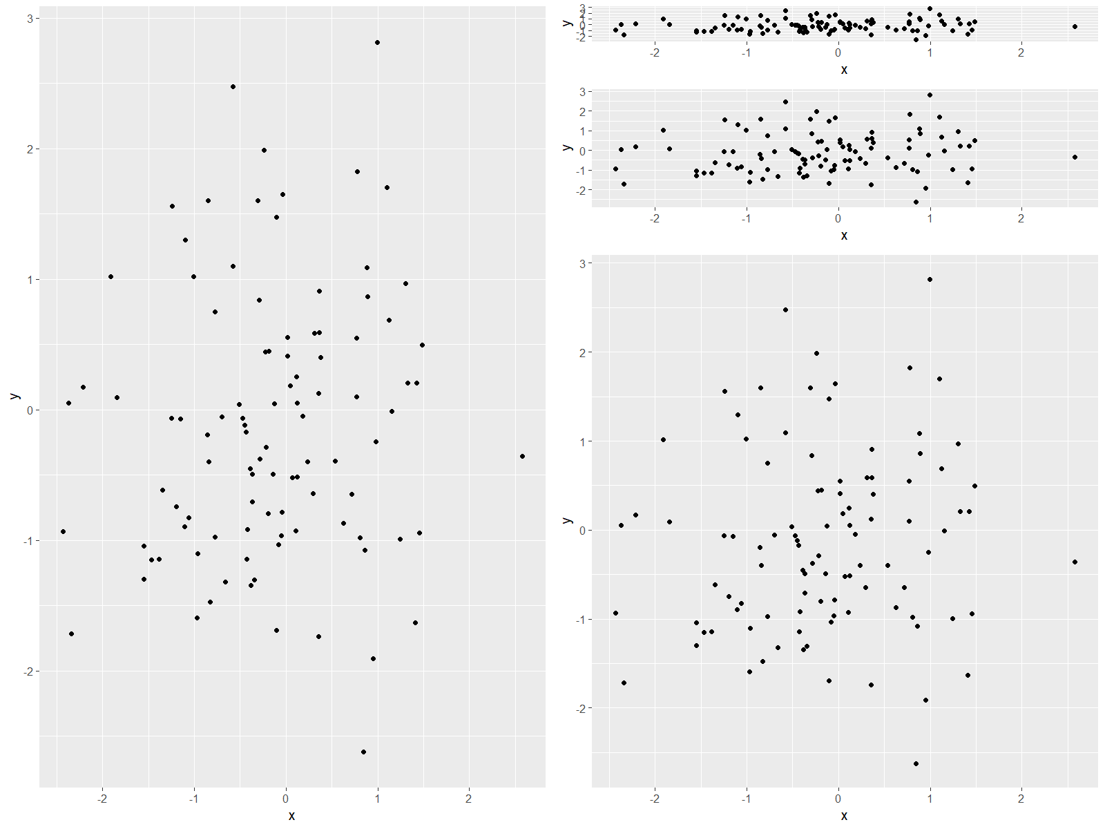 multiple ggplot2 plots side-by-side with uneven size in r