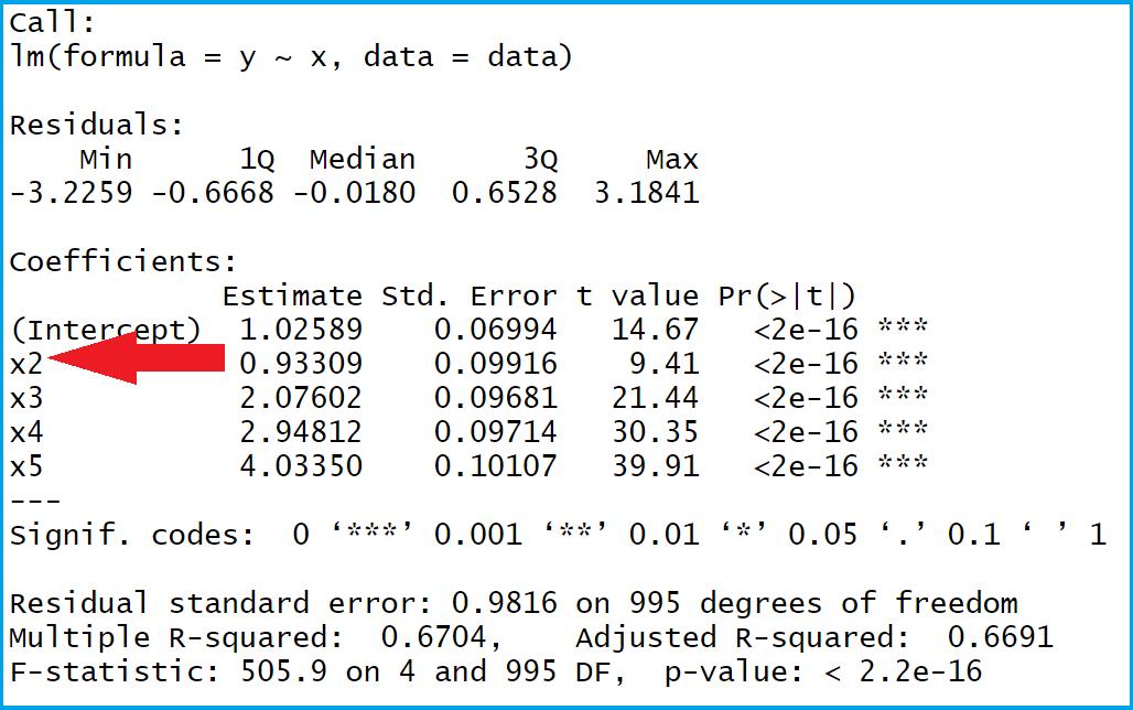 linear regression summary r