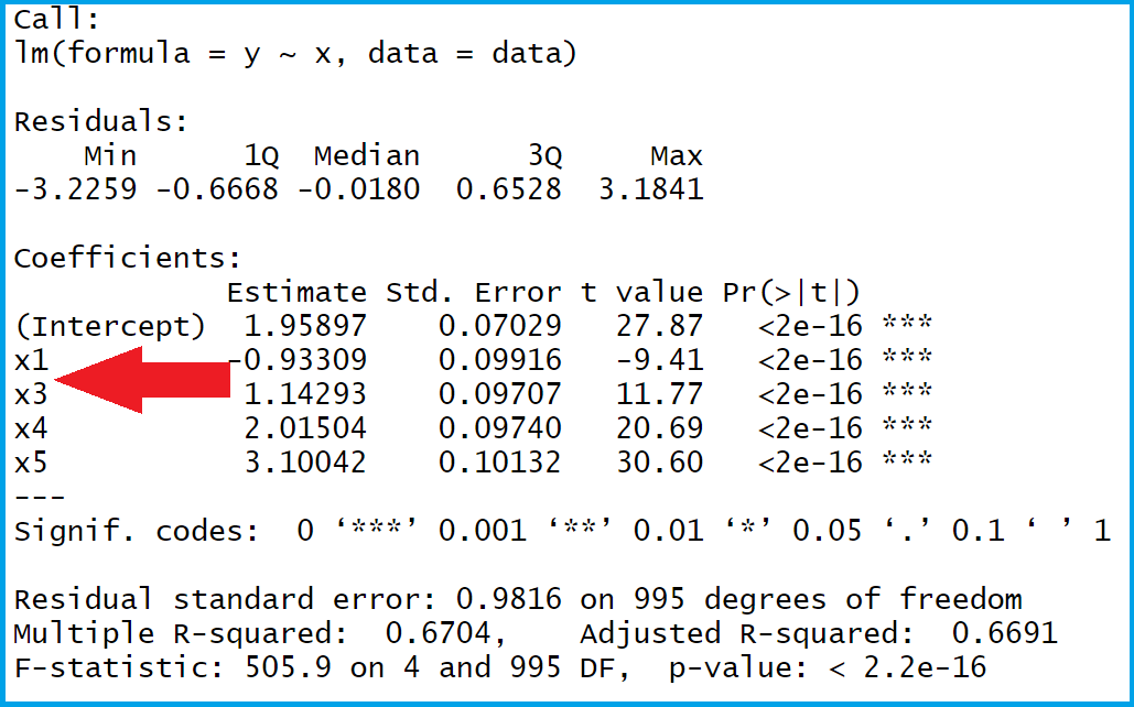 linear regression modified reference category of factor in r programming