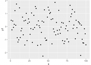 Print ggplot2 Plot within for-Loop in R (Example)