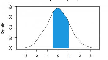 Add Color Between Two Points of Kernel Density Plot in R (Example)