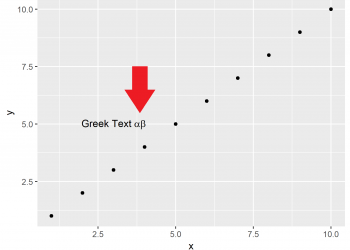Add Greek Symbols to ggplot2 Plot in R (2 Examples)