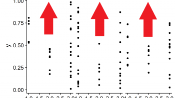Change Font Size of ggplot2 Facet Grid Labels in R (Example)