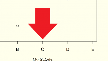 Replace X-Axis Values in R (Example) | How to Change & Customize Ticks