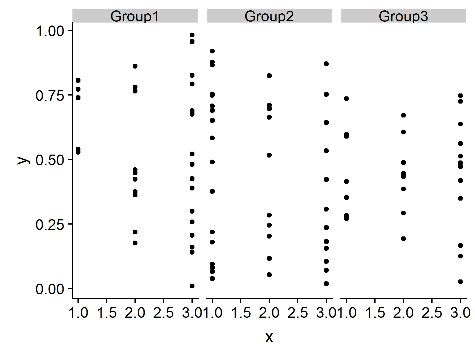 facet grid ggplot2 r