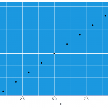 Change Background Color of ggplot2 Plot in R (3 Examples)