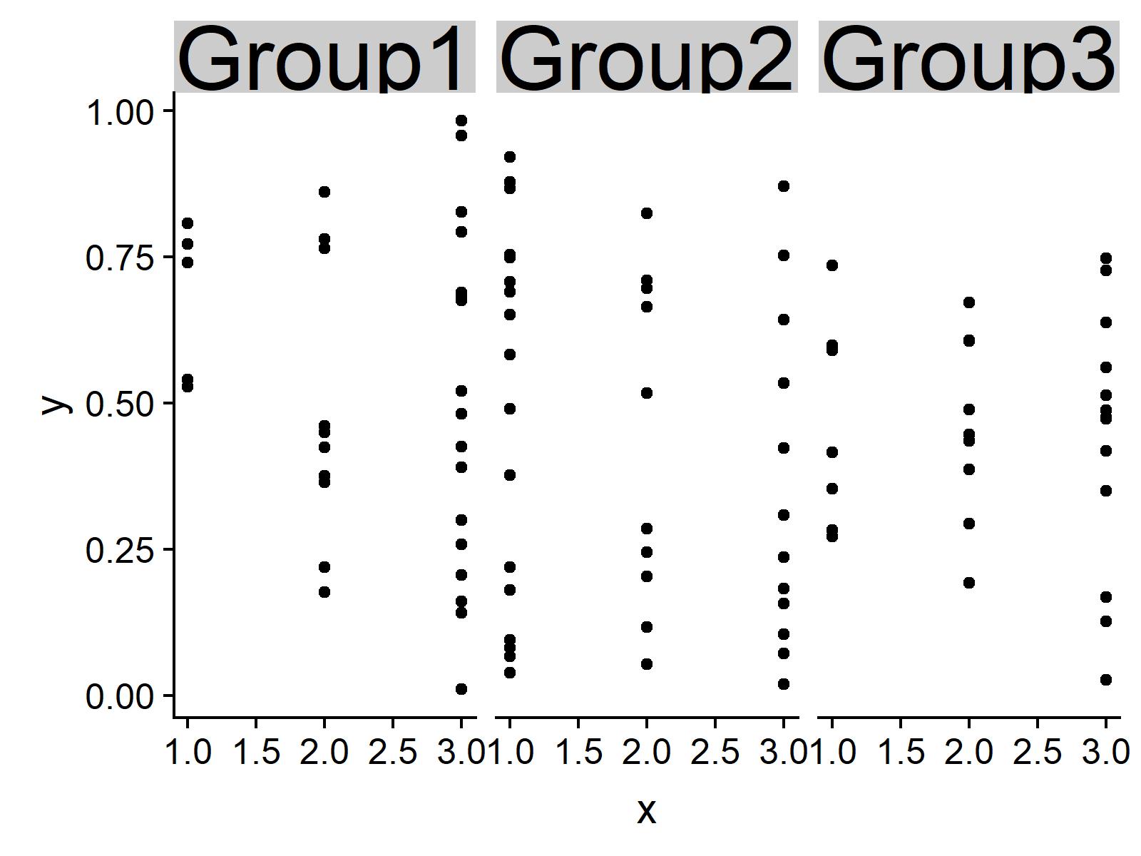 facet grid ggplot2 r font size labels