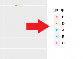 Change Display Order of ggplot2 Plot Legend in R (Example)