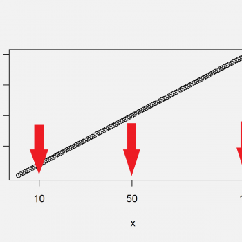 Change Spacing of Axis Tick Marks in Base R Plot (2 Examples)