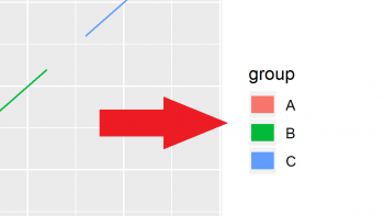 Control Size of ggplot2 Legend Items in R (Example)   How to Adjust Symbols