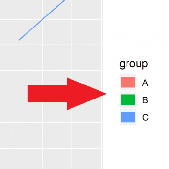 Control Size of ggplot2 Legend Items in R (Example) | How to Adjust Symbols