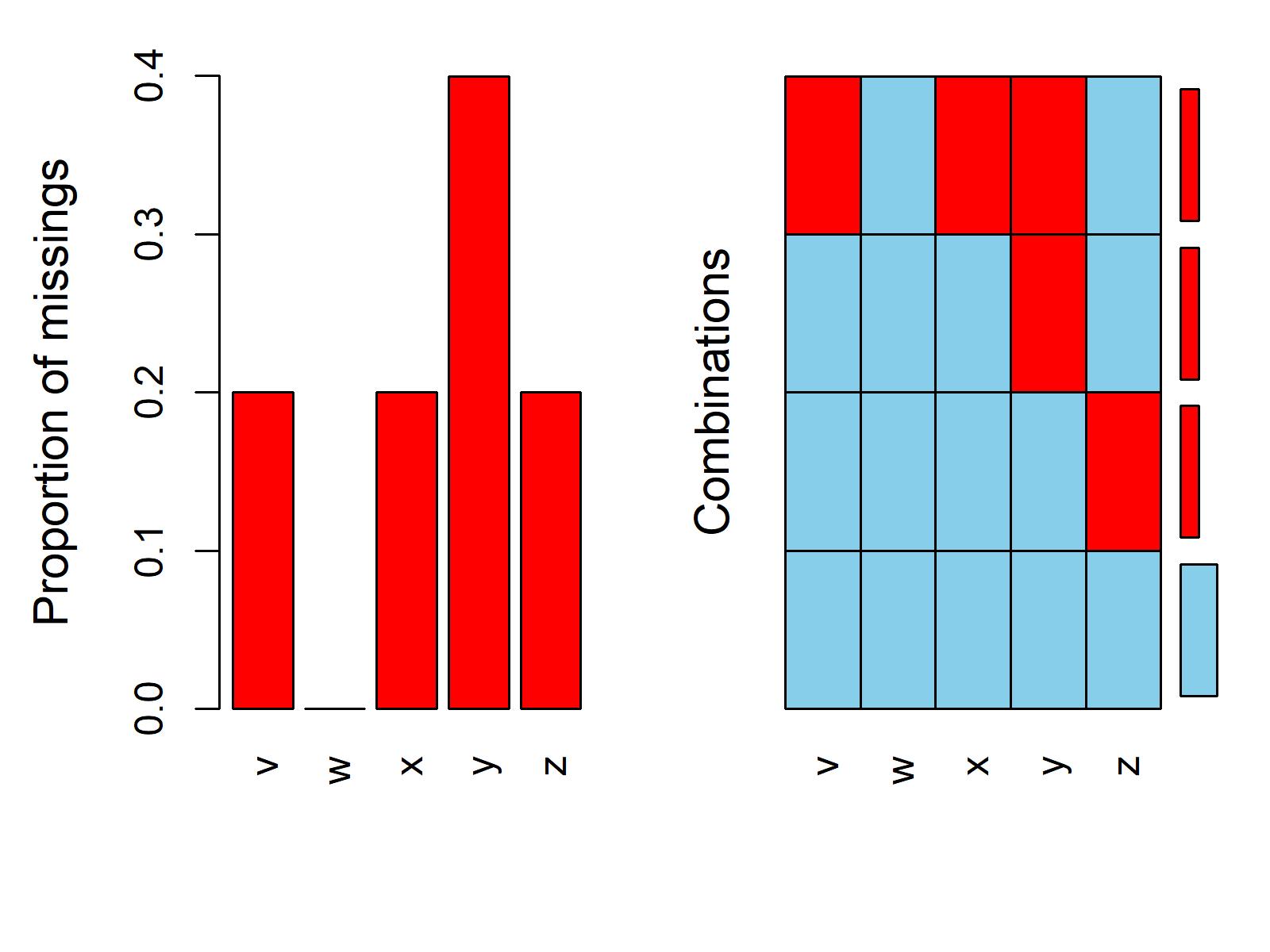 r graph figure 1