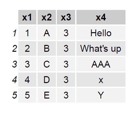 r graph figure 1 pdf table