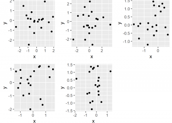 Arrange List of ggplot2 Plots in R (Example)