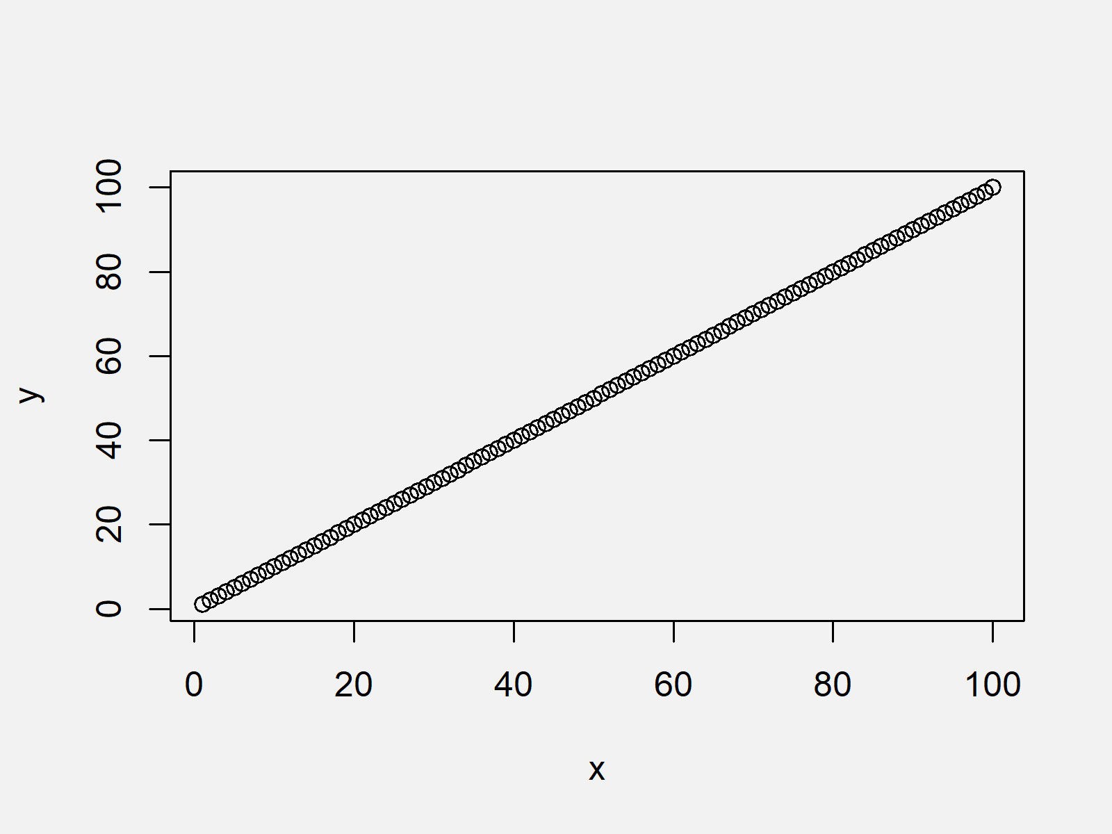 r graph figure 1 change spacing axis tick marks base r plot