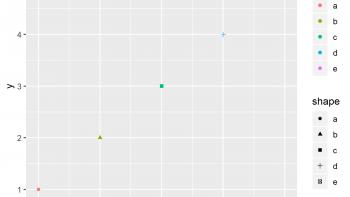 Combine Multiple ggplot2 Legends in R (Example)