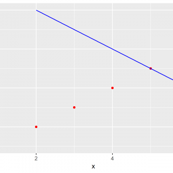 Combine Two ggplot2 Plots from Different Data Frames in R (Example)