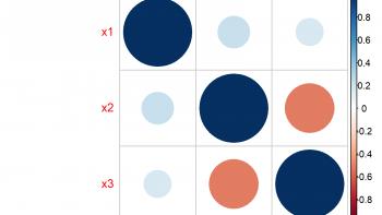 Correlation Matrix in R (3 Examples)