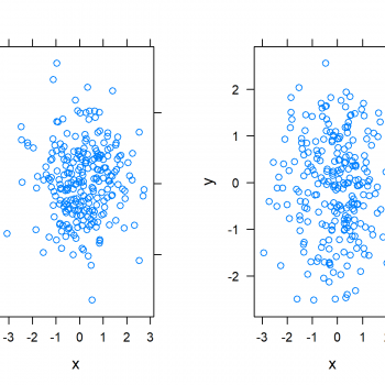 Draw Multiple lattice Plots in One Window in R (Example)