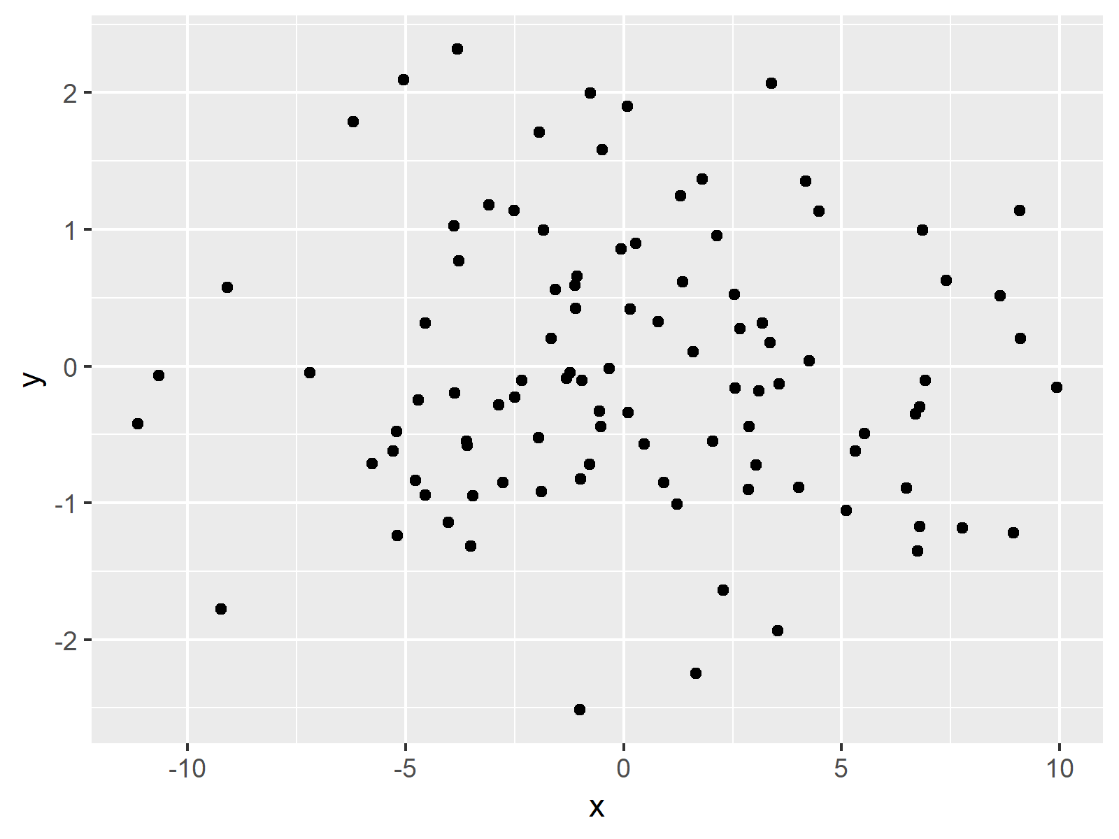 r graph figure 1 fix aspect ratio ggplot2 r