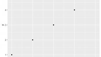 ggplot2 Plot in Script is not Displayed in R (Example)