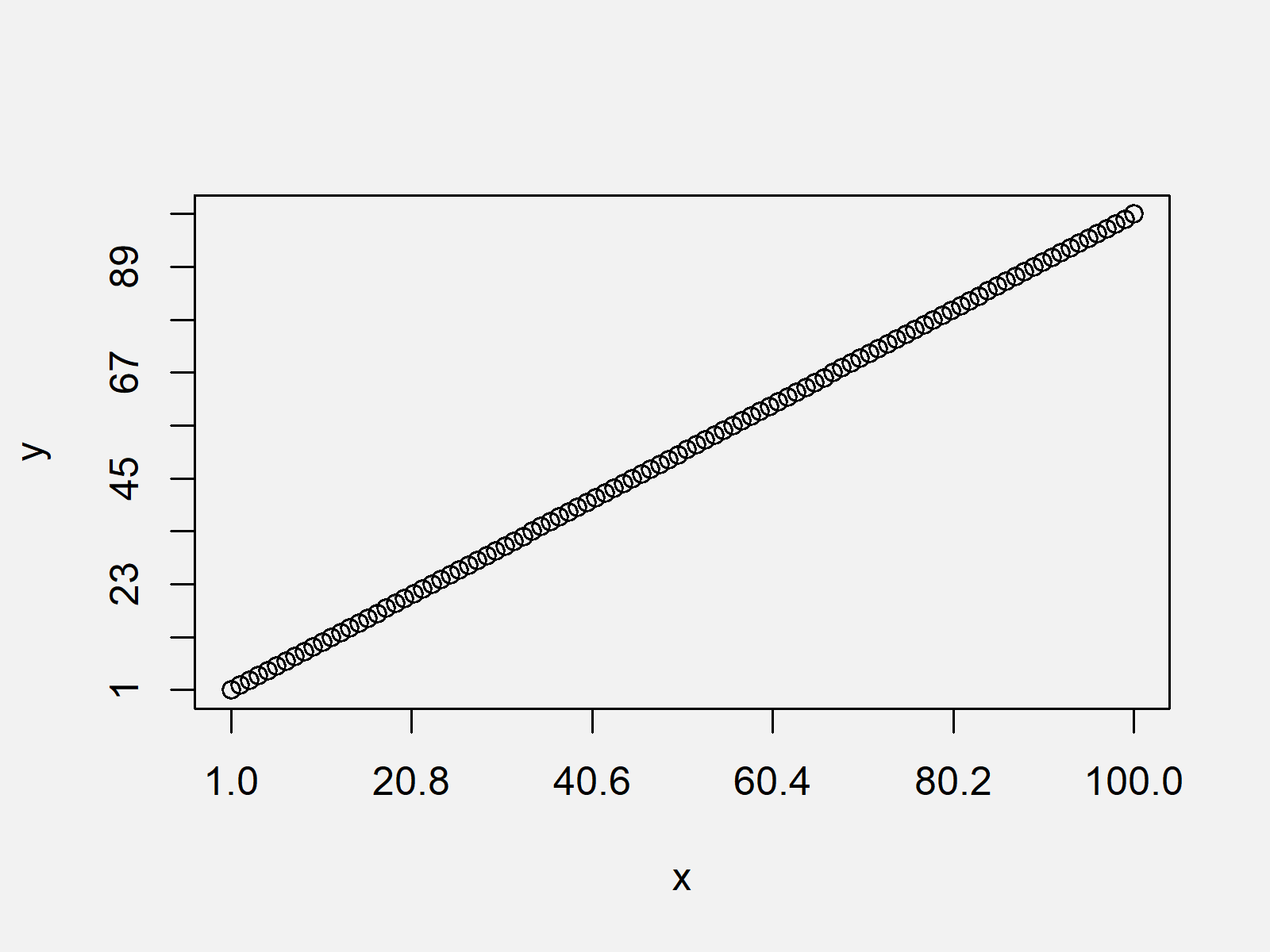 r graph figure 2 change spacing axis tick marks base r plot