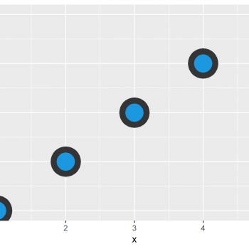 Control Point Border Thickness of ggplot2 Scatterplot in R (Example)