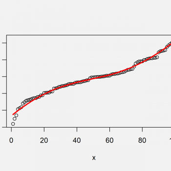 Fit Smooth Curve to Plot of Data in R (Example)
