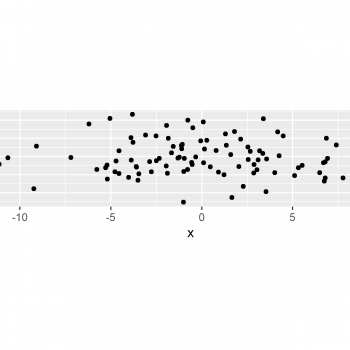 Fix Aspect Ratio in ggplot2 Plot in R (2 Examples)