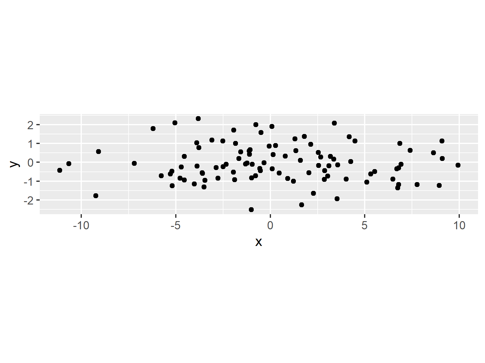 r graph figure 2 fix aspect ratio ggplot2 r