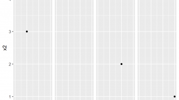 Reorder Facets in ggplot2 Plot in R (Example)
