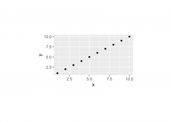 Set Area Margins of ggplot2 Plot in R (Example)