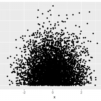 Set ggplot2 Axis Limit Only on One Side in R (Example)