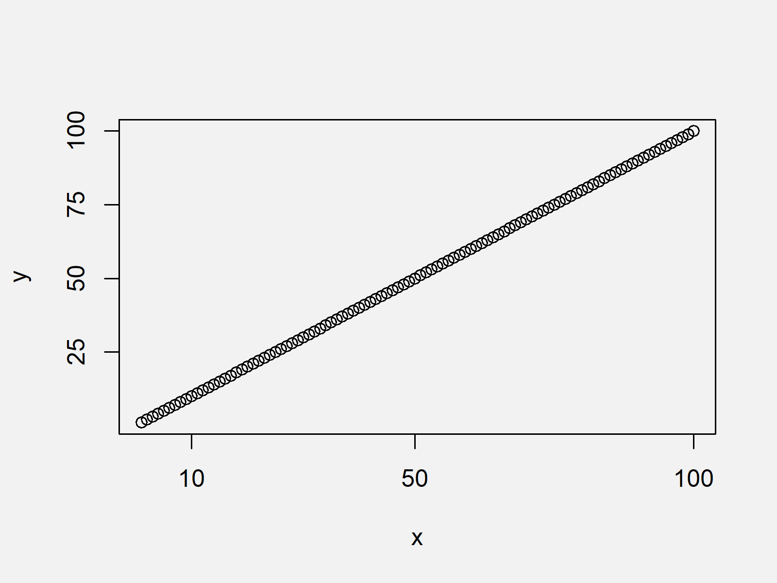 r graph figure 3 change spacing axis tick marks base r plot