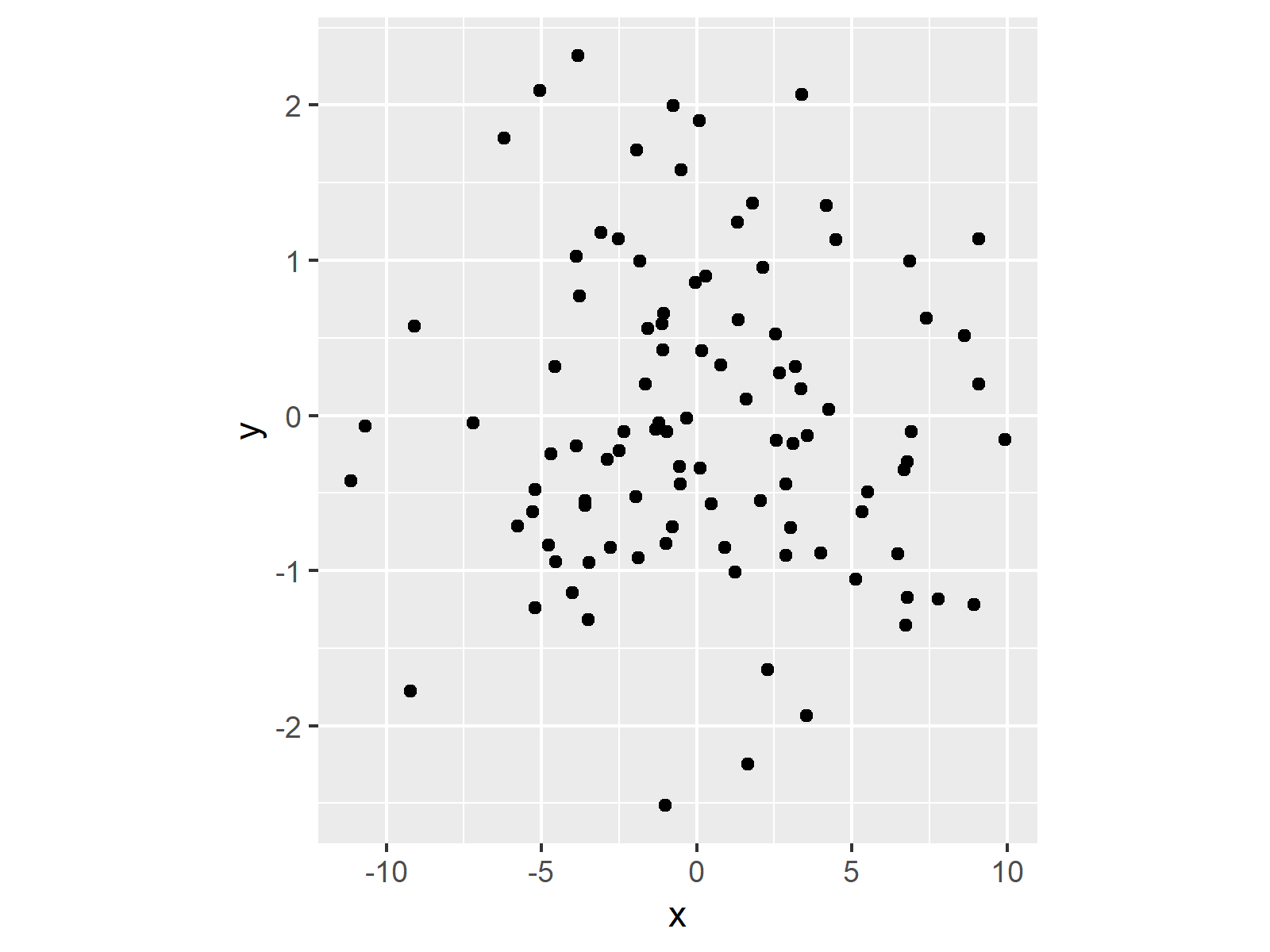 r graph figure 3 fix aspect ratio ggplot2 r