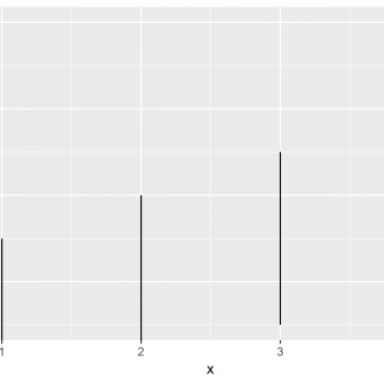 Zoom into ggplot2 Plot without Removing Data in R (Example)