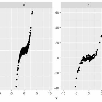 Set Axis Limits of ggplot2 Facet Plot in R (4 Examples) | Using facet_wrap & scales