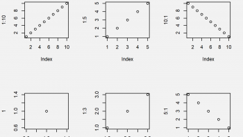 par Function in R (3 Examples)