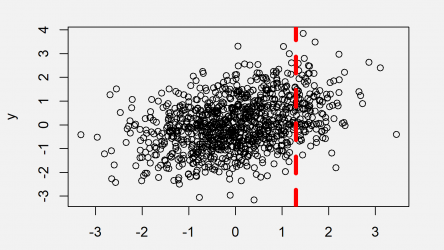 abline Function in R (6 Examples)