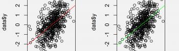 optim Function in R (Example)