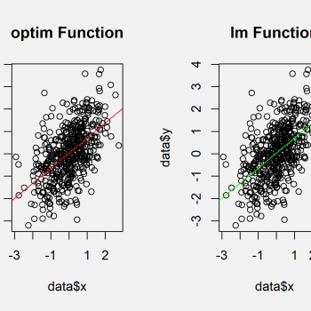 optim Function in R (Example)