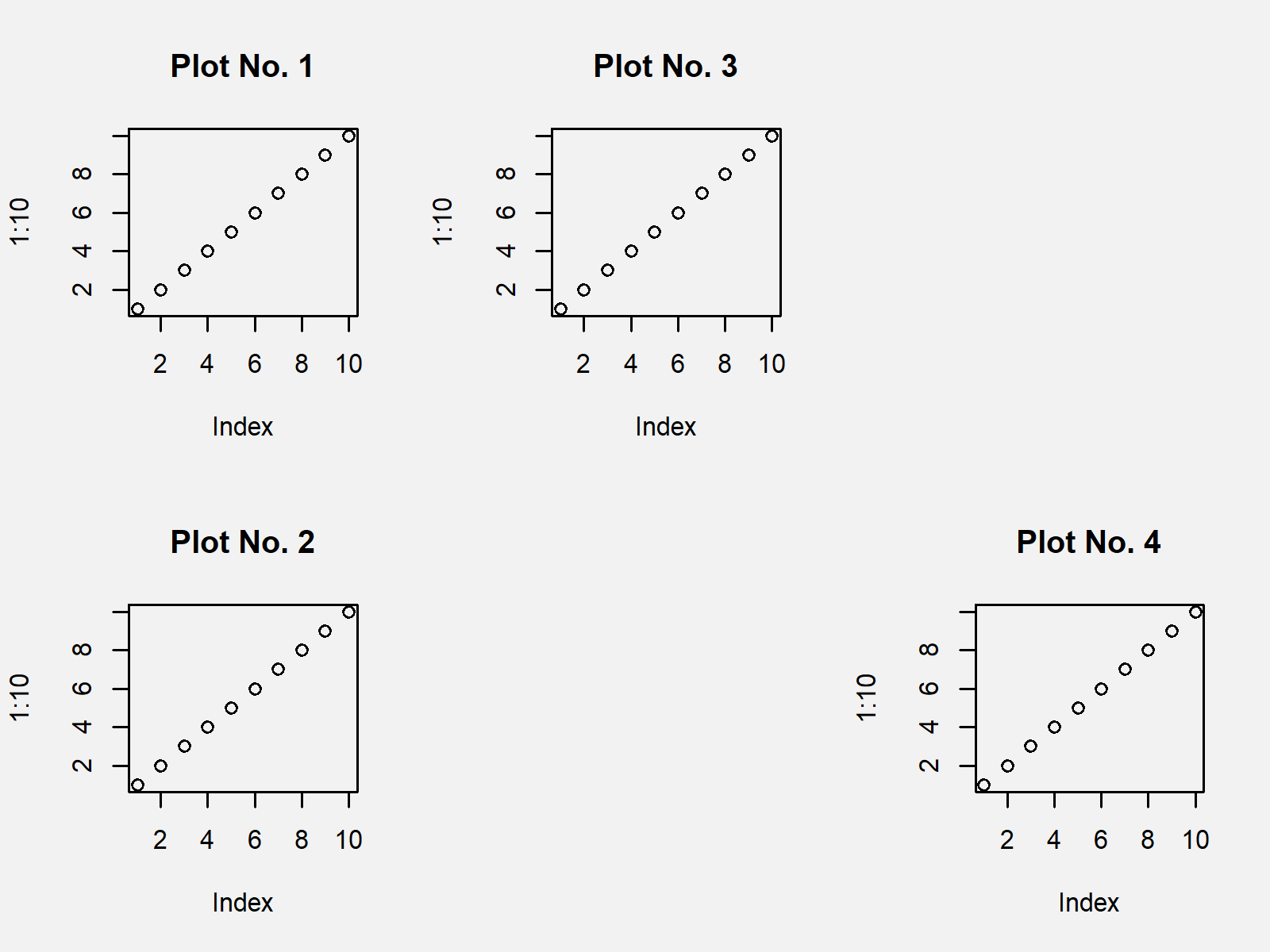 r graph figure 2 layout function